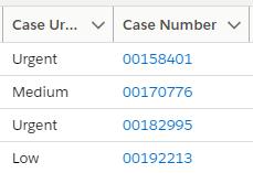 Admin case value scoring score