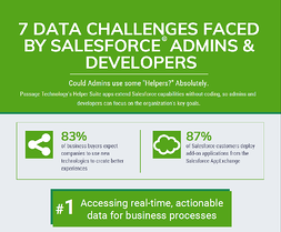 Infographic: 7 Data Challenges Faced by Salesforce Admins & Developers