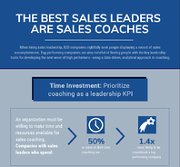 Infographic: The Best Sales Leaders Are Sales Coaches