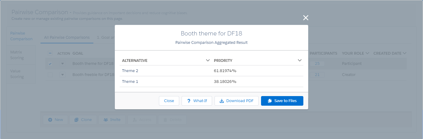 DF18 PH booth results