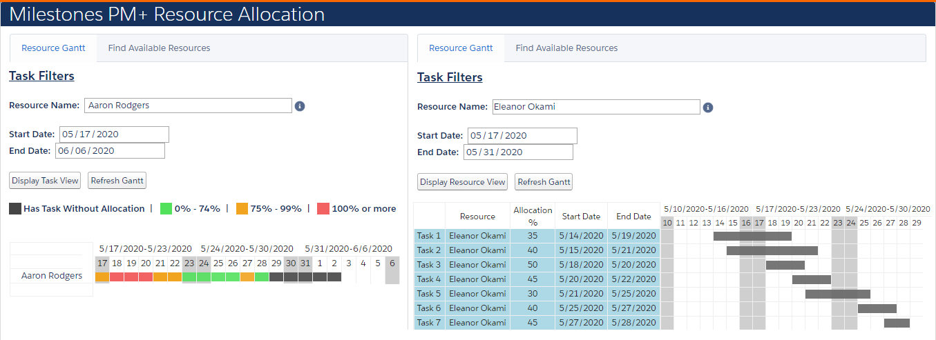 Salesforce project management, task assignment, and resource management app Milestones PM+, free on AppExchange
