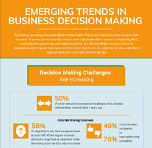 Infographic: Emerging Trends in Business Decision Making