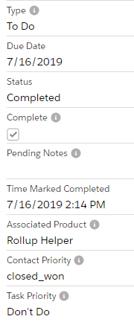task priority score