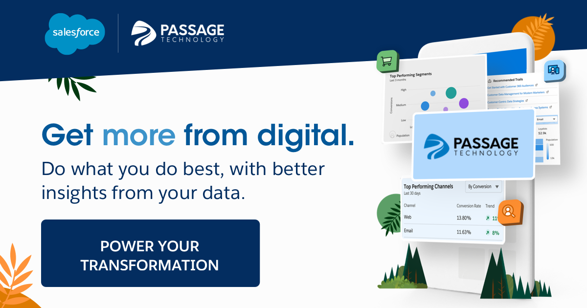 Power your transformation with Digital 360