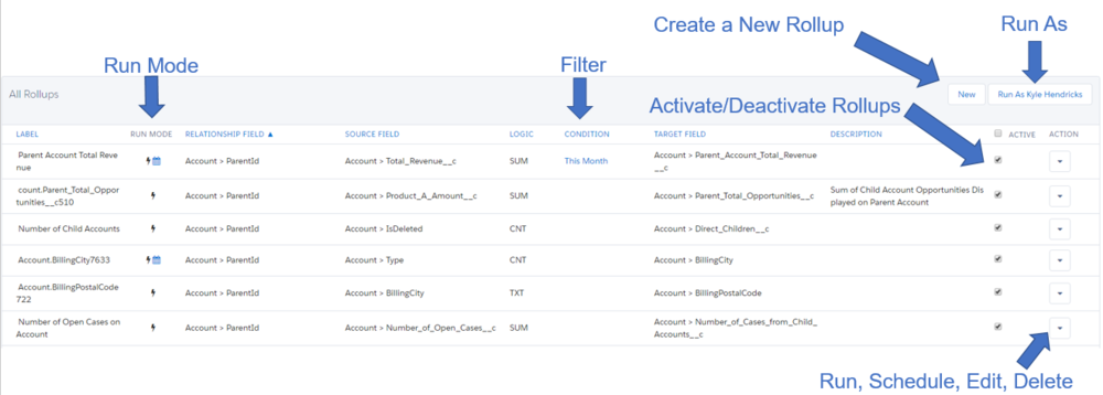From the All Rollups Tab, you can Run, Schedule, Edit,Delete or Activate/Deactivate your rollups in Salesforce as well as edit the filter and change the Run Mode.